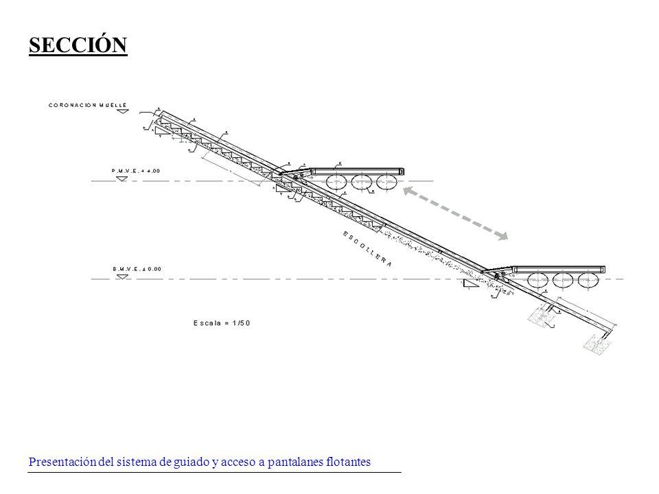 SECCIÓN Presentación del sistema de guiado y acceso a pantalanes flotantes