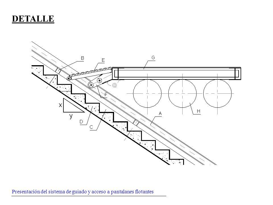 DETALLE Presentación del sistema de guiado y acceso a pantalanes flotantes