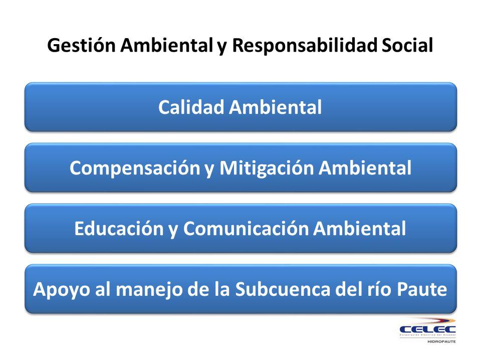 Gestión Ambiental y Responsabilidad Social