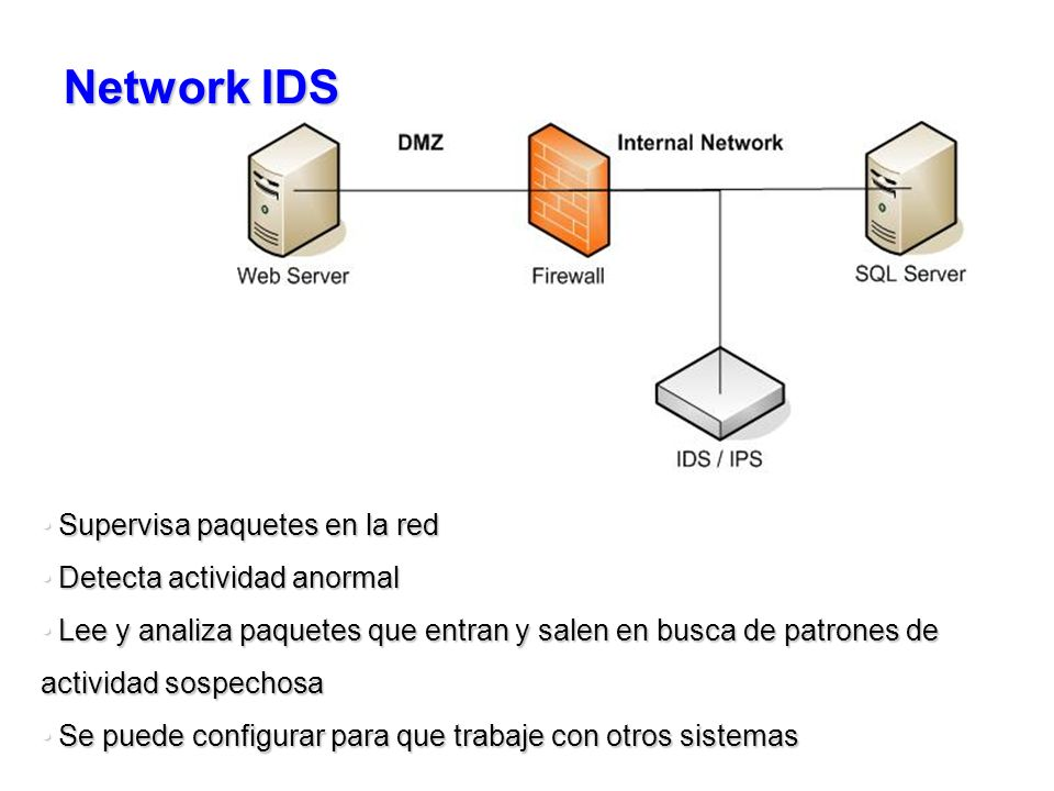 how to detect the network intrusion from syslog