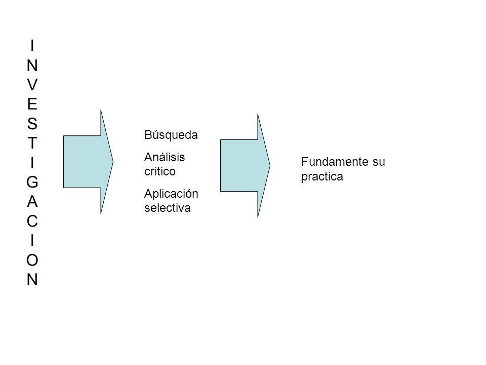 INVESTIGACION Búsqueda Análisis critico Aplicación selectiva