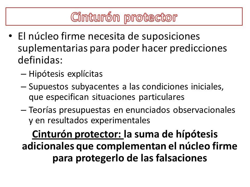 Cinturón protector El núcleo firme necesita de suposiciones suplementarias para poder hacer predicciones definidas: