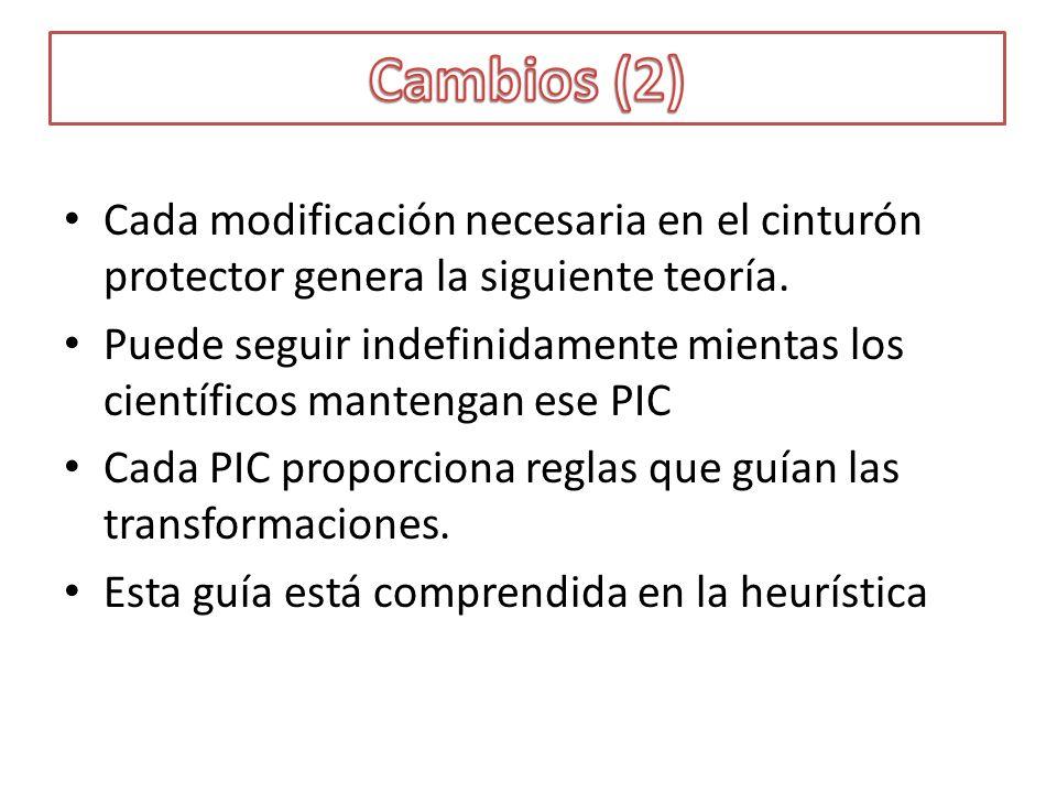 Cambios (2) Cada modificación necesaria en el cinturón protector genera la siguiente teoría.