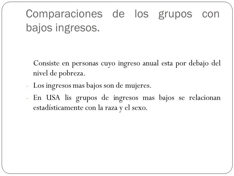 Comparaciones de los grupos con bajos ingresos.