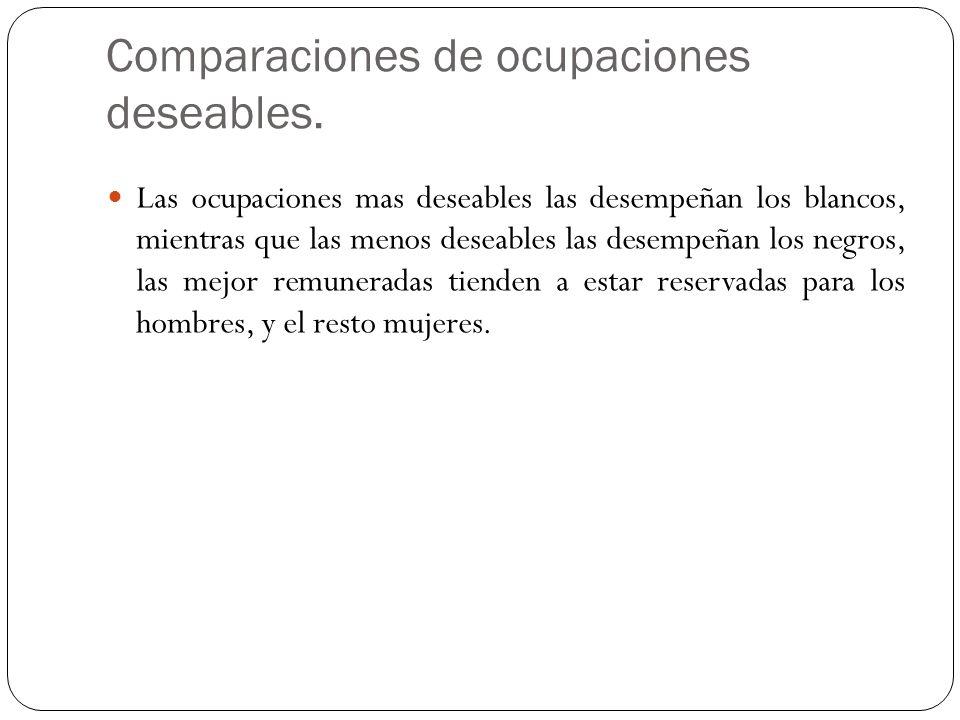 Comparaciones de ocupaciones deseables.