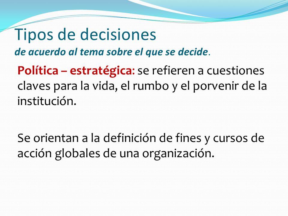 Tipos de decisiones de acuerdo al tema sobre el que se decide.
