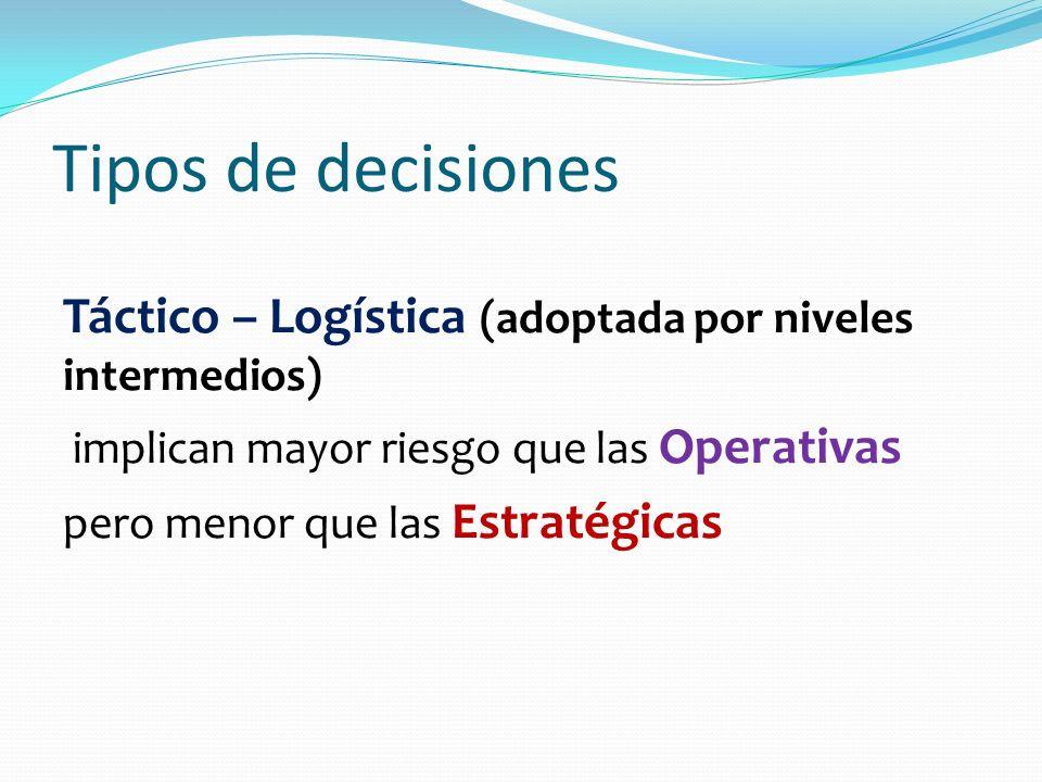 Tipos de decisiones Táctico – Logística (adoptada por niveles intermedios) implican mayor riesgo que las Operativas.