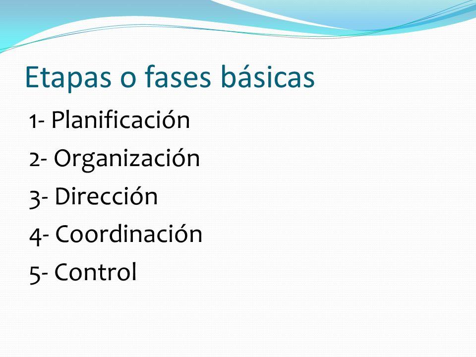 Etapas o fases básicas 1- Planificación 2- Organización 3- Dirección 4- Coordinación 5- Control