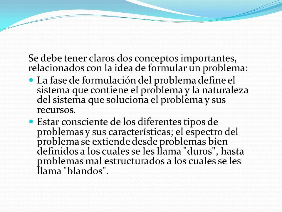 Se debe tener claros dos conceptos importantes, relacionados con la idea de formular un problema:
