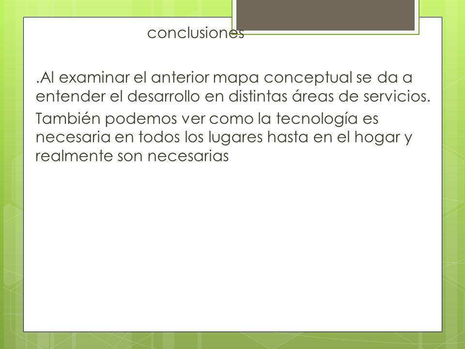 conclusiones .Al examinar el anterior mapa conceptual se da a entender el desarrollo en distintas áreas de servicios.
