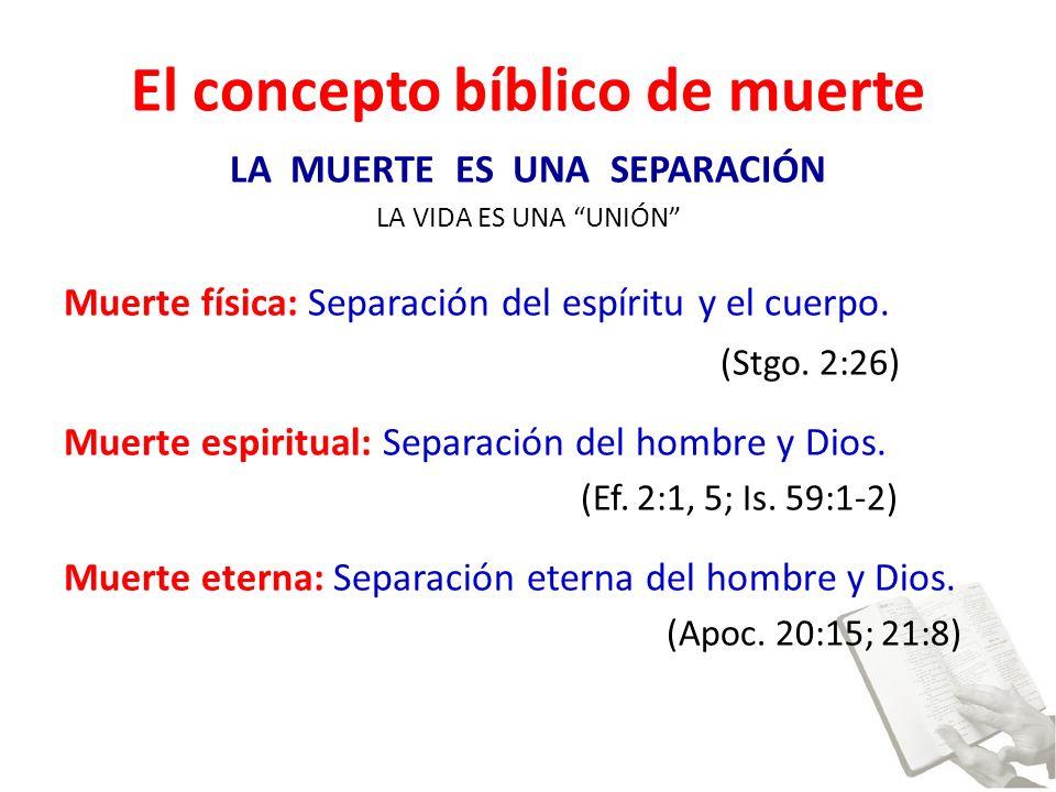 El concepto bíblico de muerte