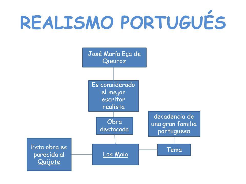 REALISMO PORTUGUÉS José María Eça de Queiroz