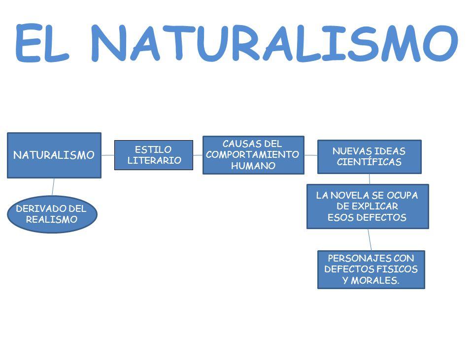 EL NATURALISMO NATURALISMO CAUSAS DEL COMPORTAMIENTO HUMANO ESTILO