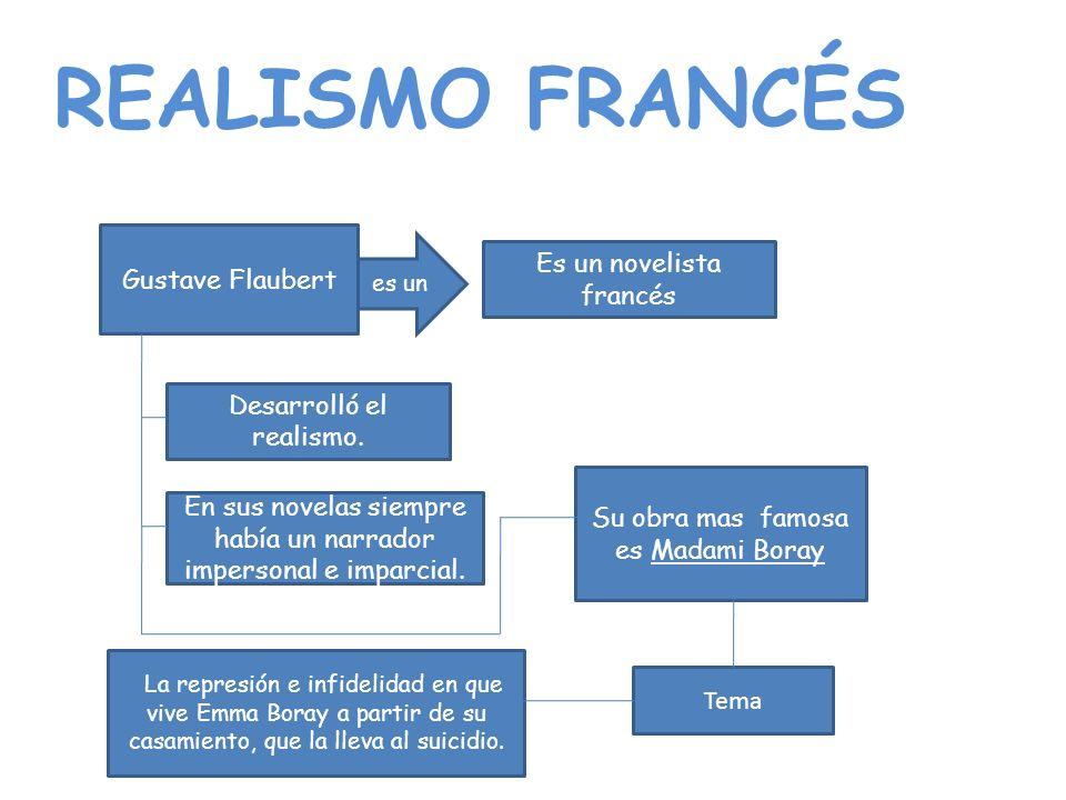 REALISMO FRANCÉS Gustave Flaubert Es un novelista francés
