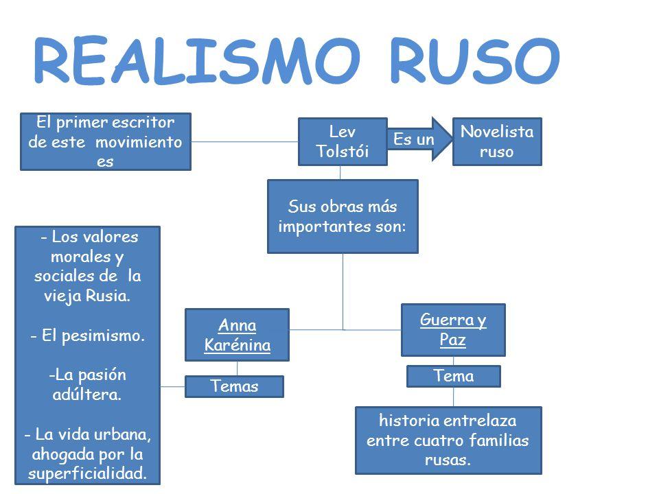 REALISMO RUSO El primer escritor de este movimiento es Lev Tolstói