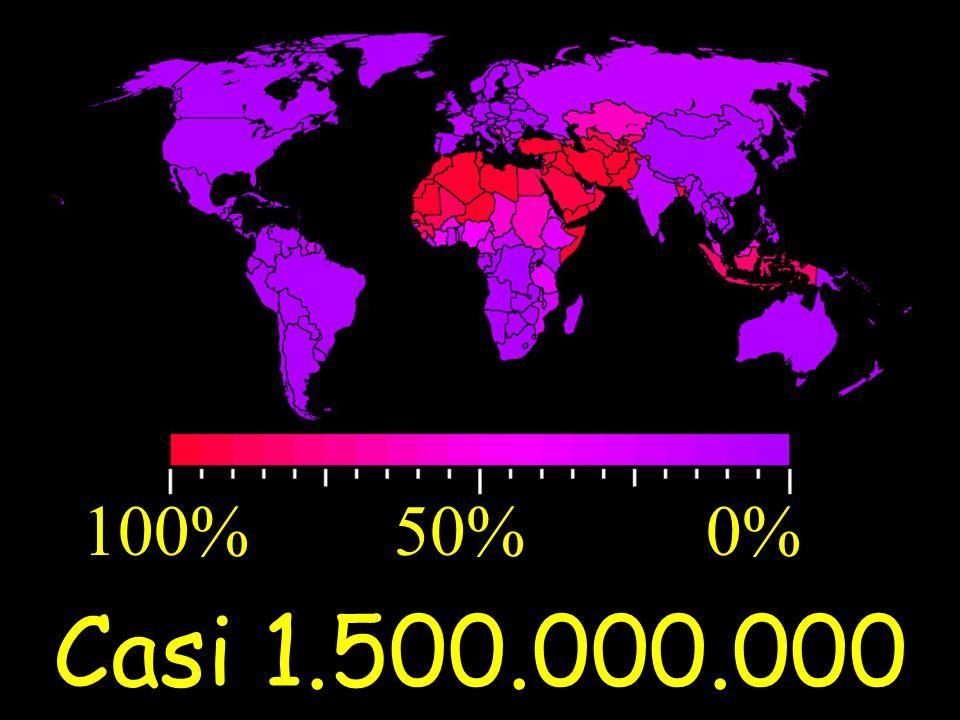 100% 50% 0% Casi 1.500.000.000