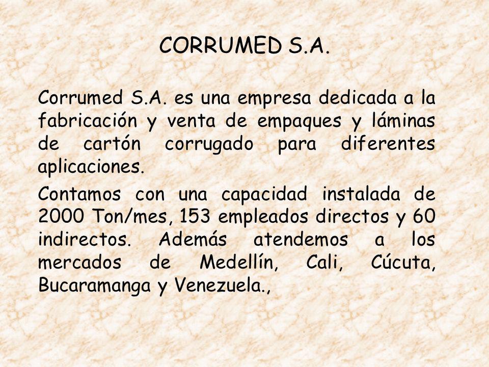 CORRUMED S.A. Corrumed S.A. es una empresa dedicada a la fabricación y venta de empaques y láminas de cartón corrugado para diferentes aplicaciones.