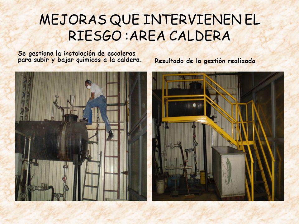 MEJORAS QUE INTERVIENEN EL RIESGO :AREA CALDERA