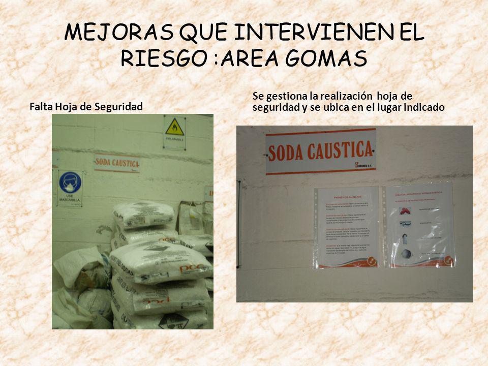 MEJORAS QUE INTERVIENEN EL RIESGO :AREA GOMAS