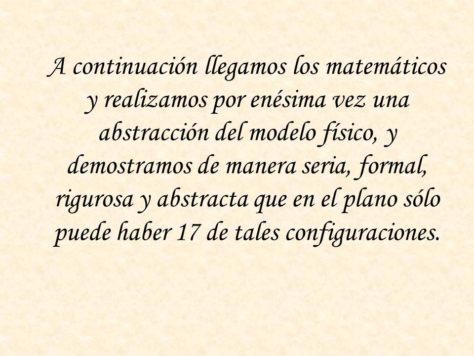 A continuación llegamos los matemáticos y realizamos por enésima vez una abstracción del modelo físico, y demostramos de manera seria, formal, rigurosa y abstracta que en el plano sólo puede haber 17 de tales configuraciones.