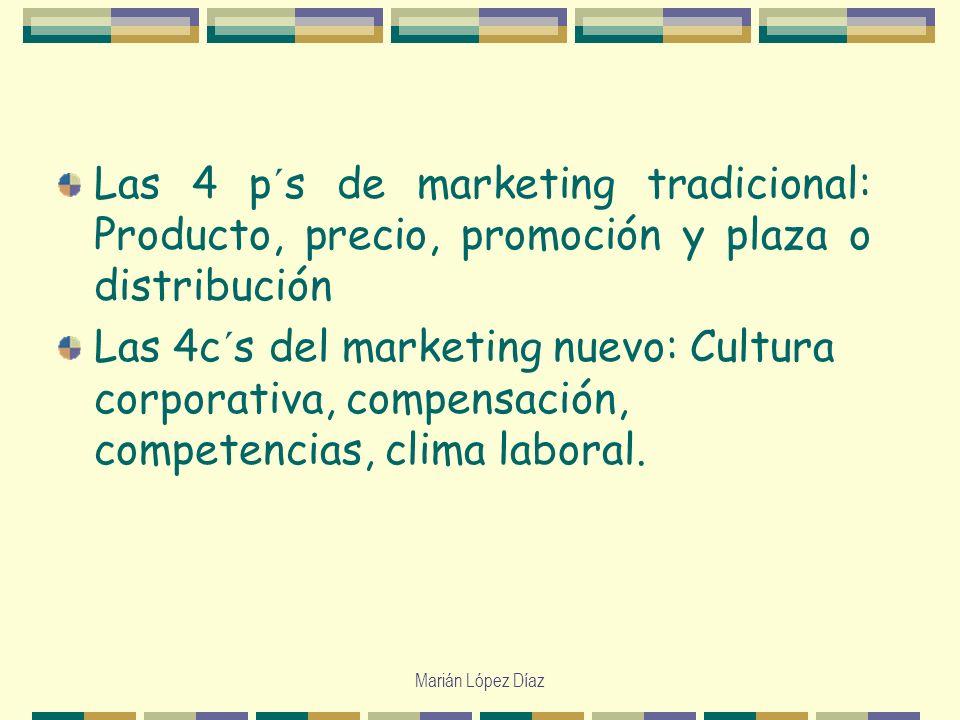 Las 4 p´s de marketing tradicional: Producto, precio, promoción y plaza o distribución