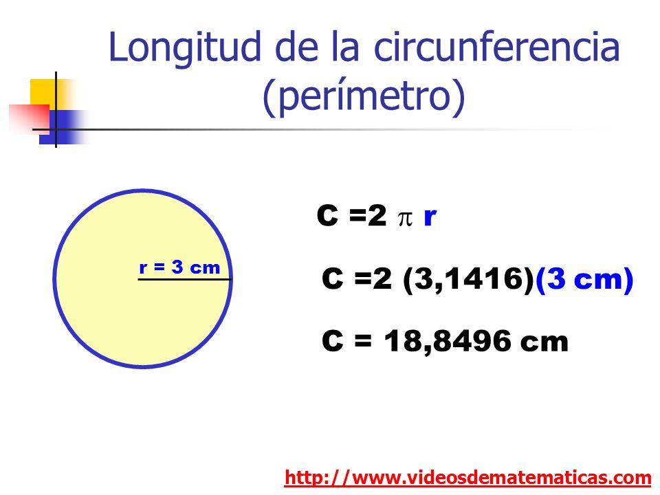 Longitud de la circunferencia (perímetro)