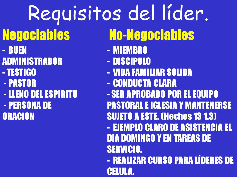 Requisitos del líder. Negociables No-Negociables - BUEN ADMINISTRADOR