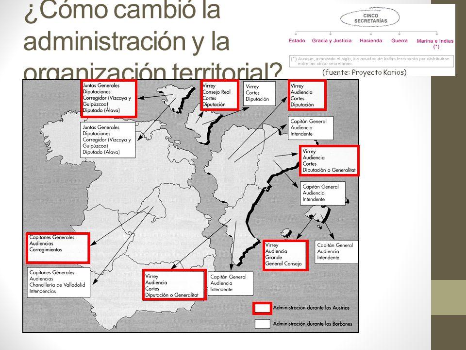 ¿Cómo cambió la administración y la organización territorial