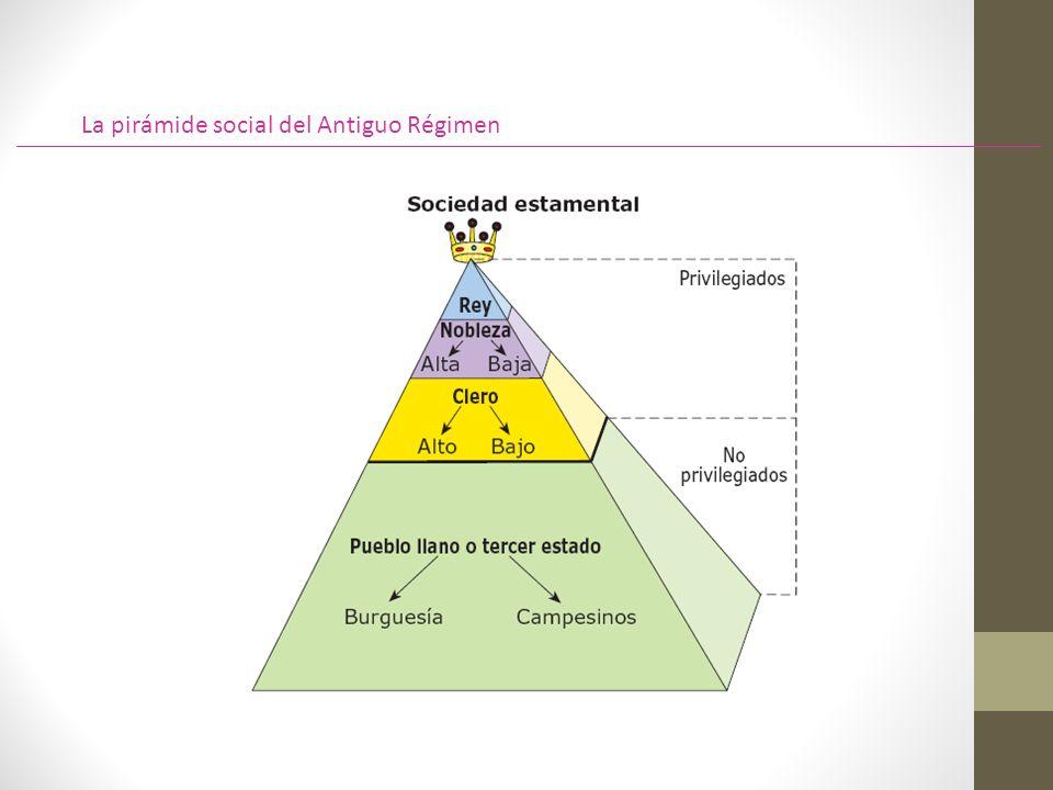 La pirámide social del Antiguo Régimen