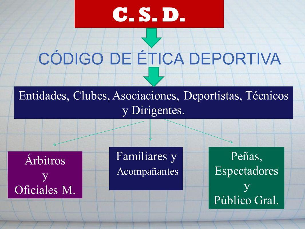 C. S. D. CÓDIGO DE ÉTICA DEPORTIVA