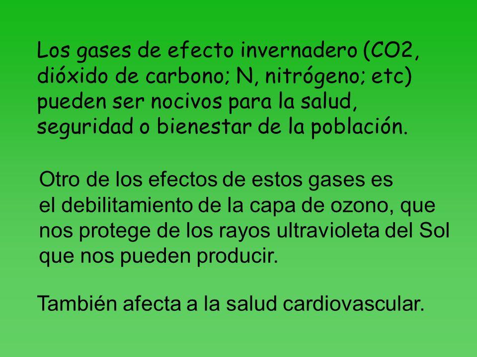 Los gases de efecto invernadero (CO2,