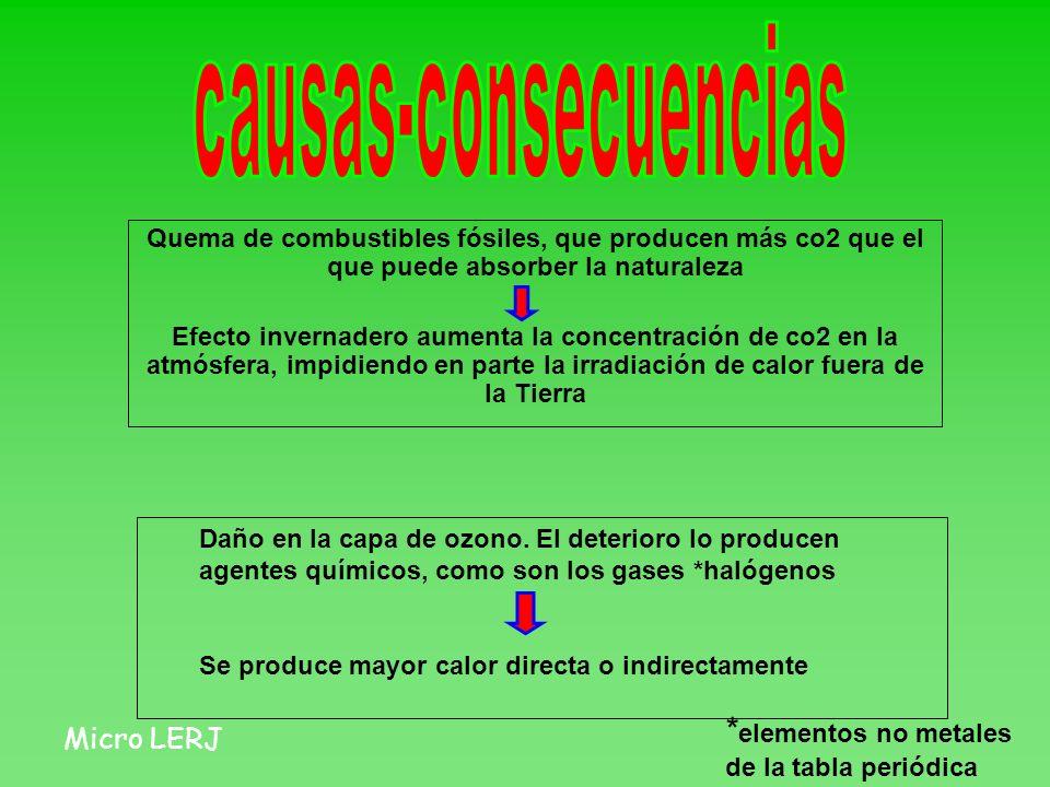 causas-consecuencias