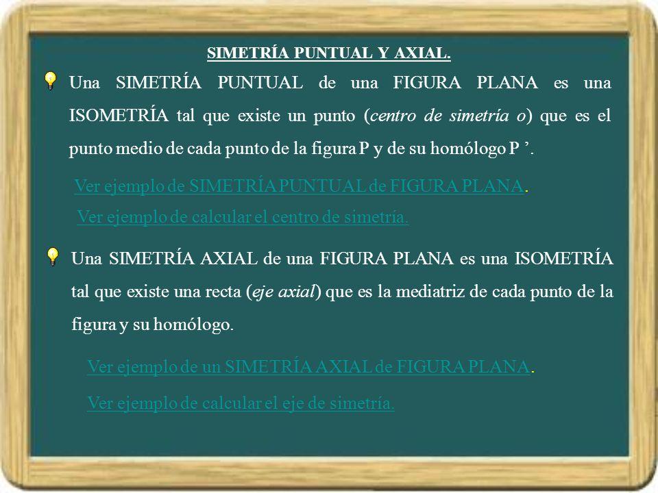 SIMETRÍA PUNTUAL Y AXIAL.