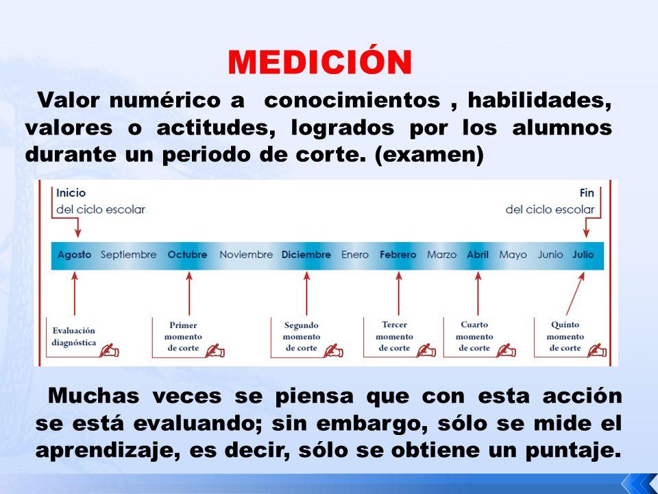 MEDICIÓN Valor numérico a conocimientos , habilidades, valores o actitudes, logrados por los alumnos durante un periodo de corte. (examen)