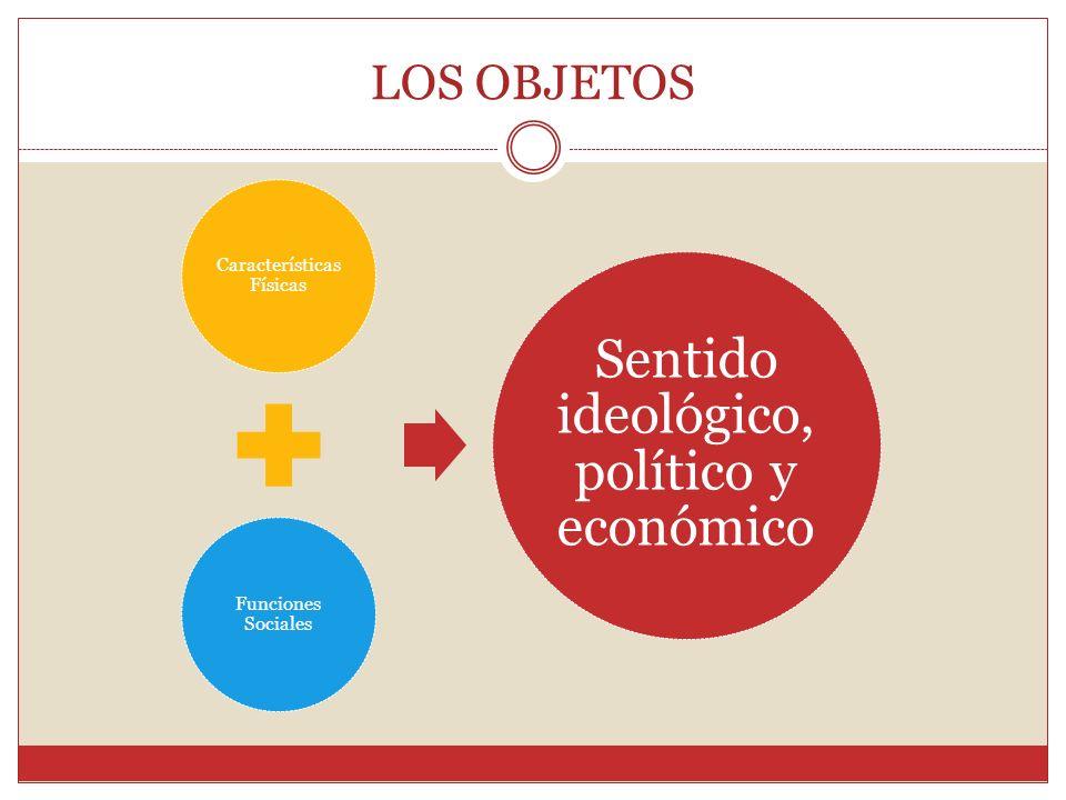 LOS OBJETOS Características Físicas Funciones Sociales