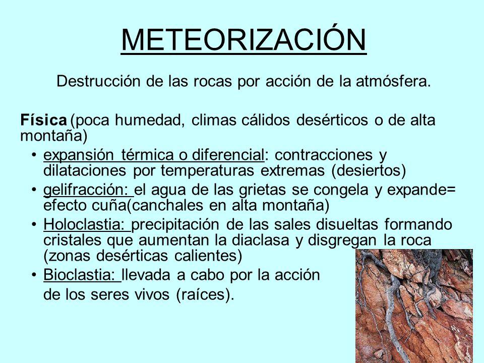 Destrucción de las rocas por acción de la atmósfera.