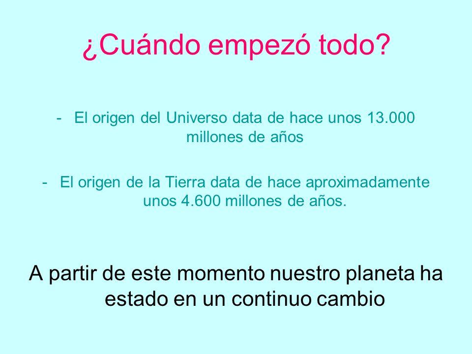 El origen del Universo data de hace unos 13.000 millones de años