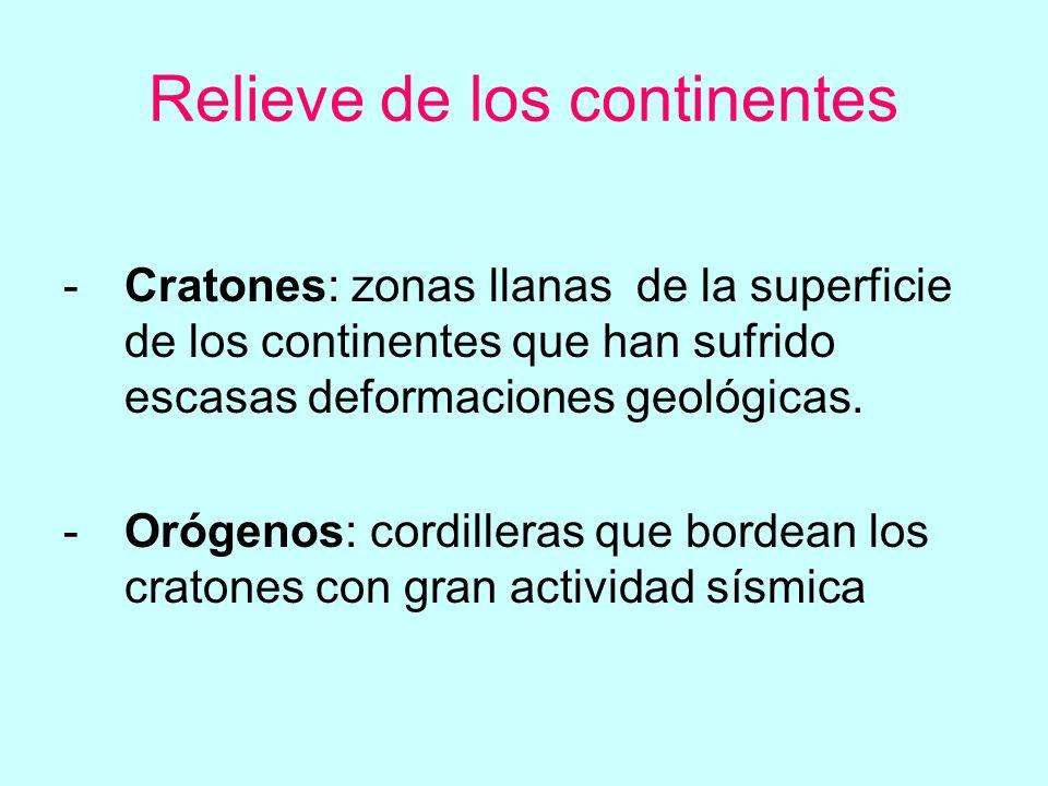 Relieve de los continentes