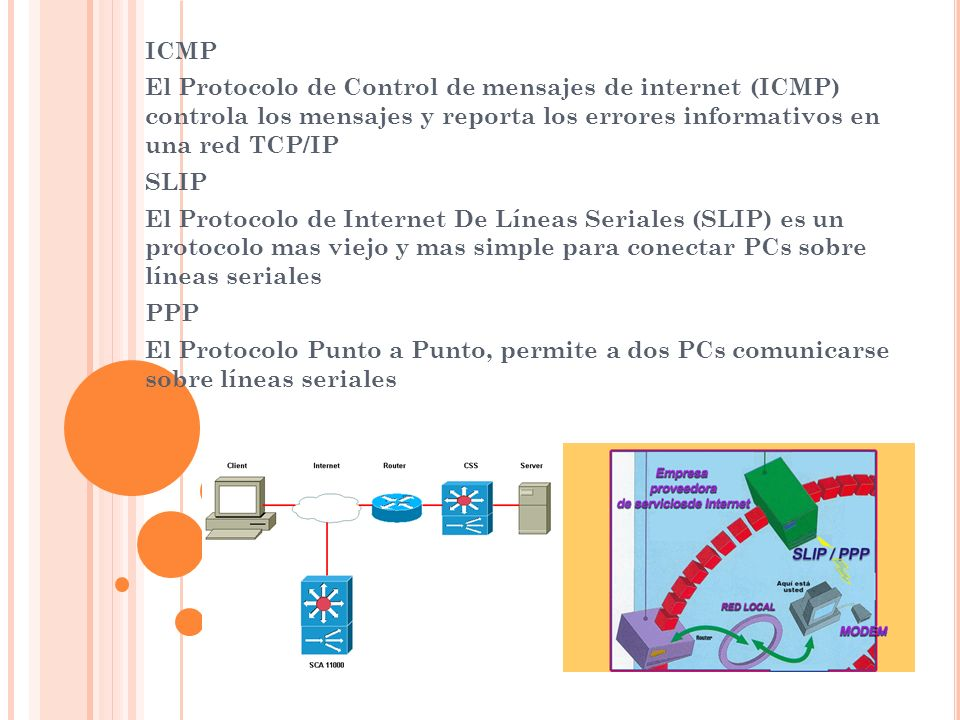 ICMP El Protocolo de Control de mensajes de internet (ICMP) controla los mensajes y reporta los errores informativos en una red TCP/IP.