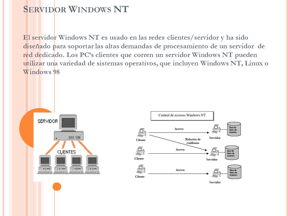 Servidor Windows NT
