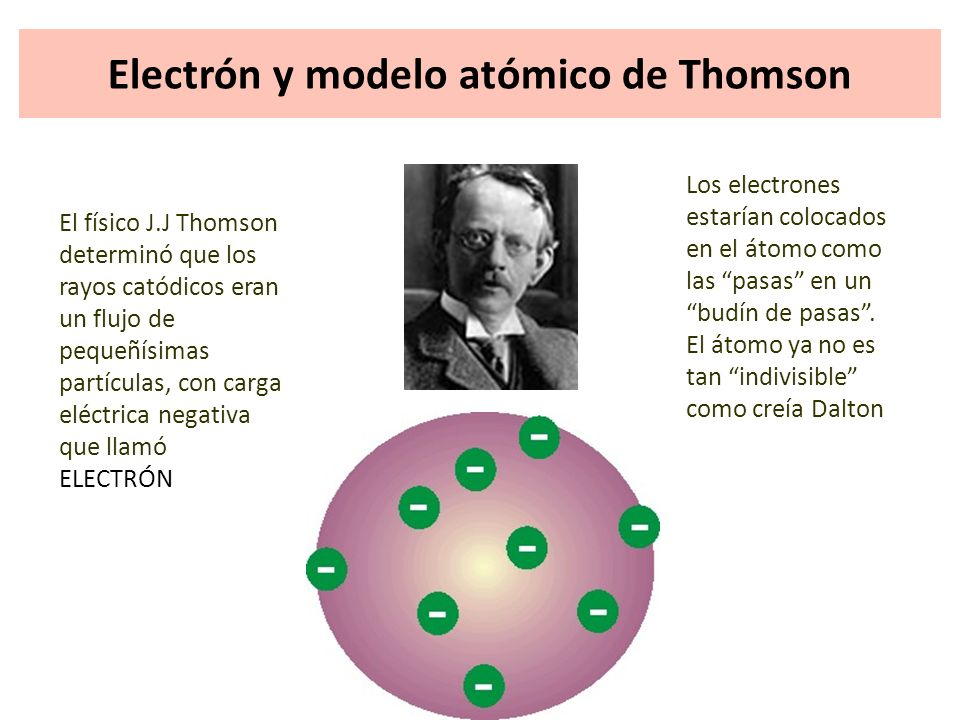 Electrón y modelo atómico de Thomson