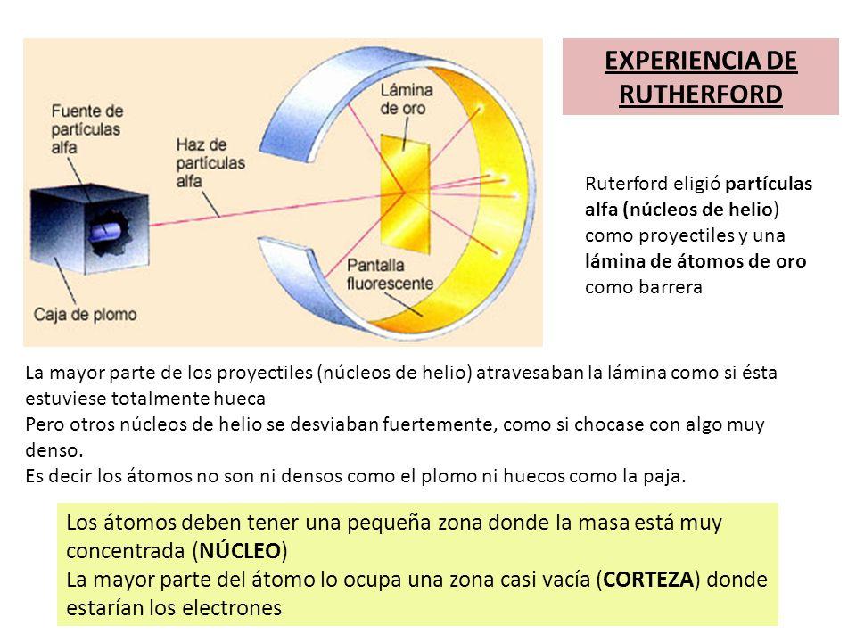 EXPERIENCIA DE RUTHERFORD