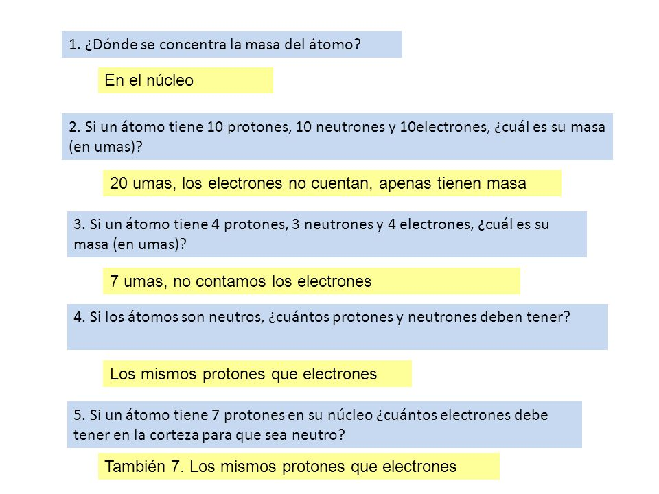 1. ¿Dónde se concentra la masa del átomo
