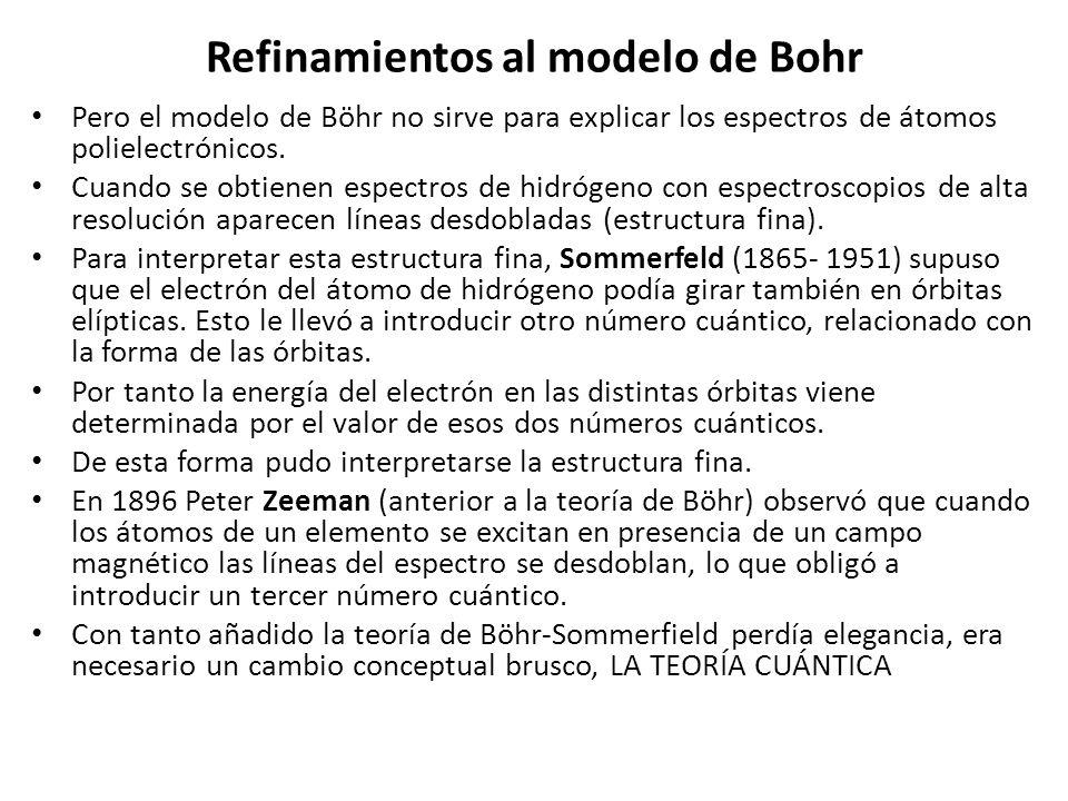 Refinamientos al modelo de Bohr