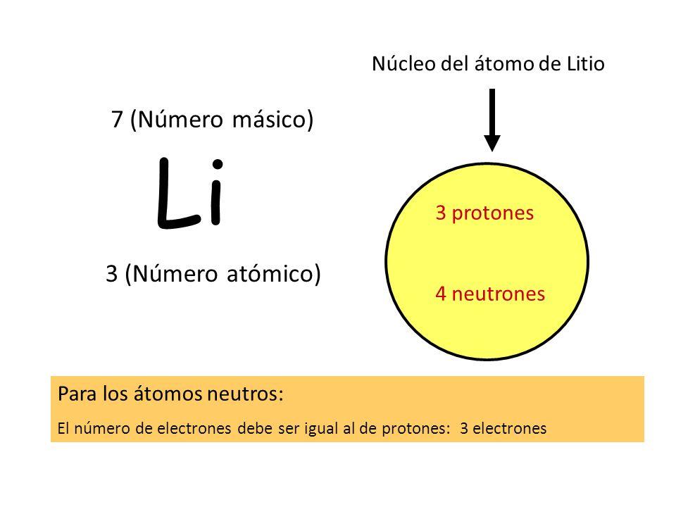 Li 7 (Número másico) 3 (Número atómico) Núcleo del átomo de Litio