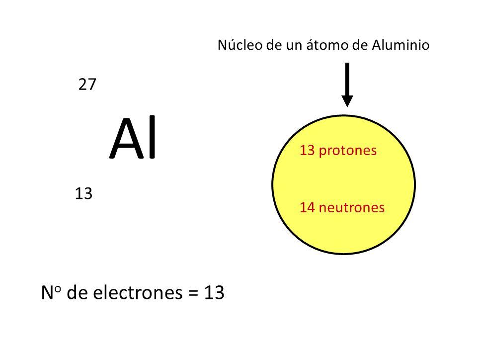 Al No de electrones = 13 27 13 Núcleo de un átomo de Aluminio