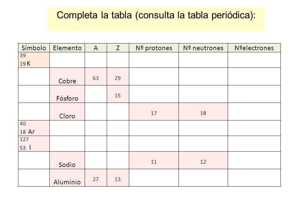 El tomo 4 eso ppt video online descargar 33 completa la tabla urtaz Image collections
