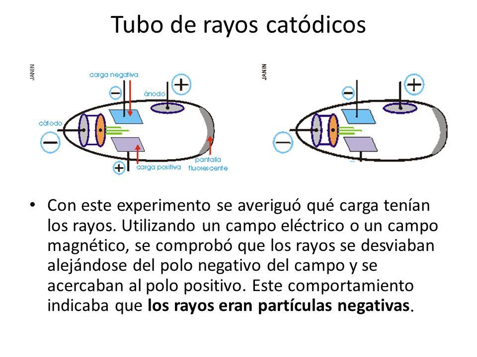 Tubo de rayos catódicos