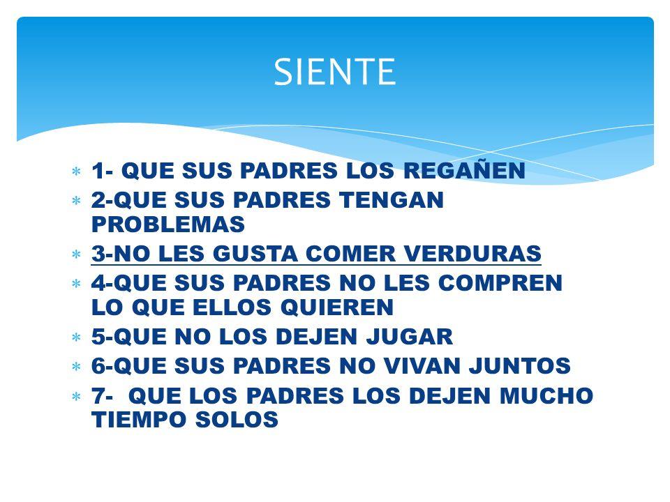 SIENTE 1- QUE SUS PADRES LOS REGAÑEN 2-QUE SUS PADRES TENGAN PROBLEMAS