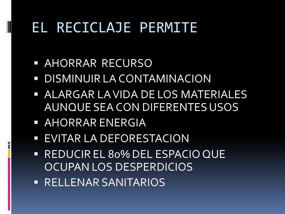 EL RECICLAJE PERMITE AHORRAR RECURSO DISMINUIR LA CONTAMINACION